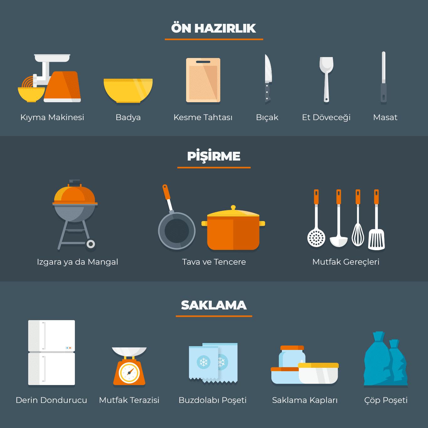 Bayramda mutfağınızın ihtiyacı olan ürünler.