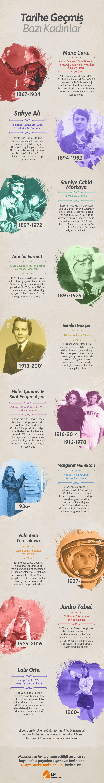 Tarihe geçen başarılı kadınlar