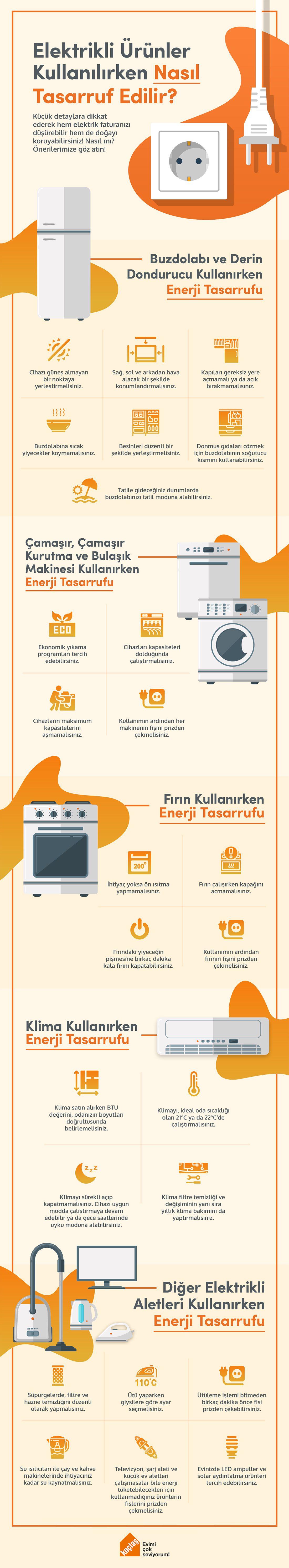Elektrikli Ürünler Kullanırken Tasarruf Etmenin İpuçları