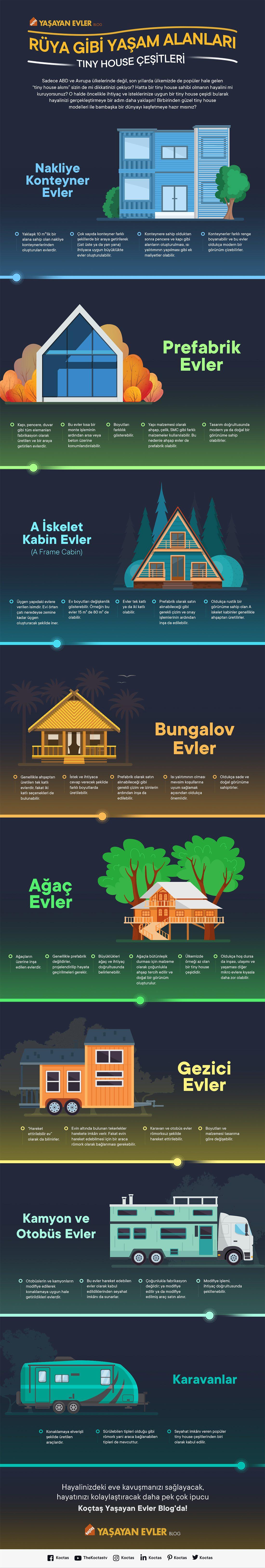 Tiny House Ev Çeşitleri