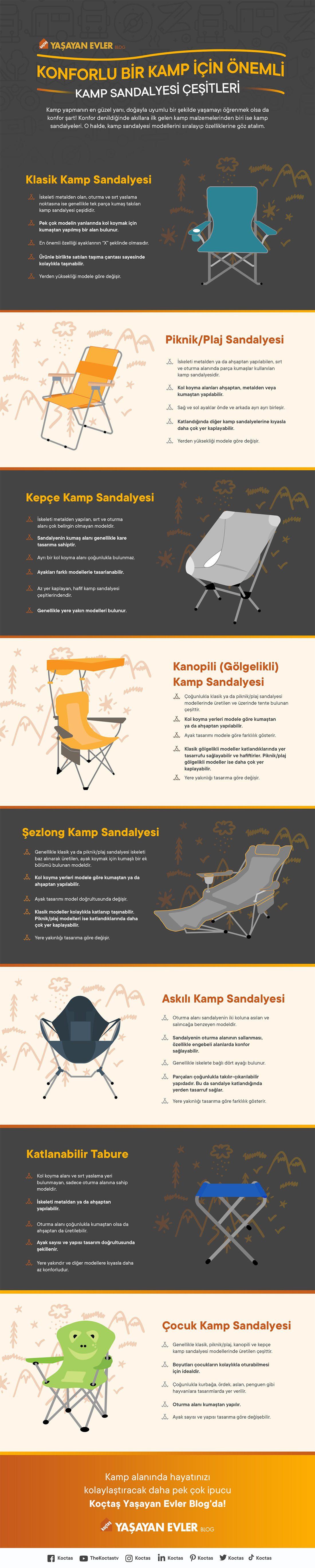 Kamp Sandalyesi Çeşitleri